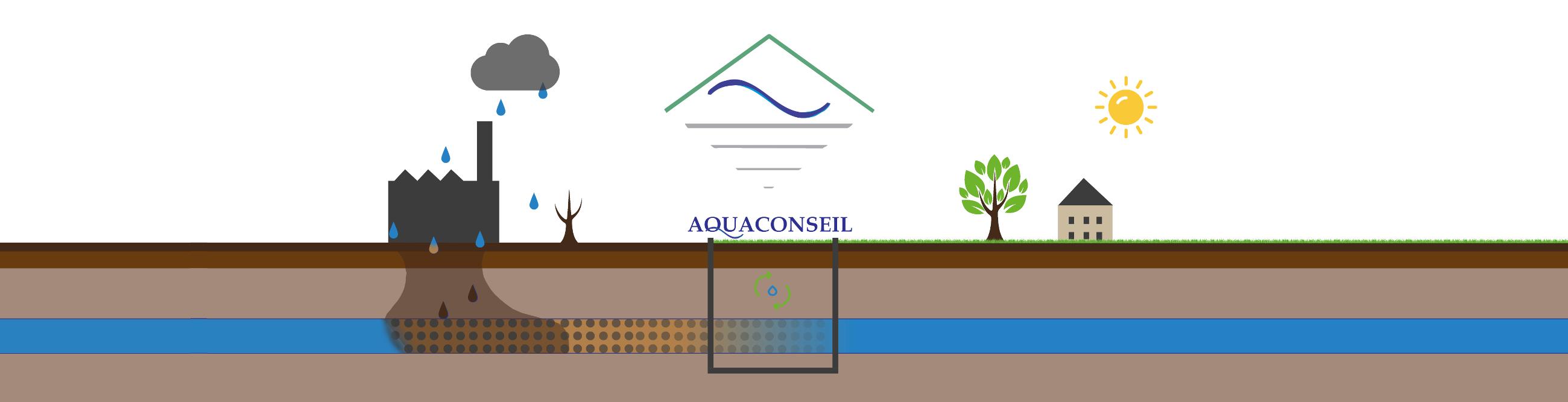 bureau etude aquaconseil